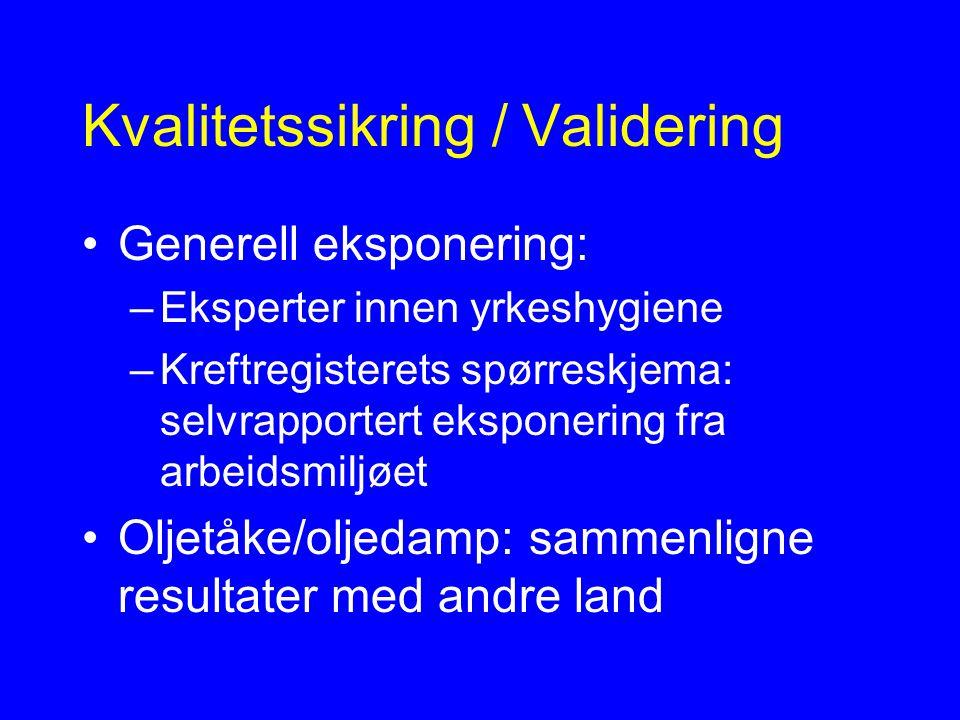 Kvalitetssikring / Validering