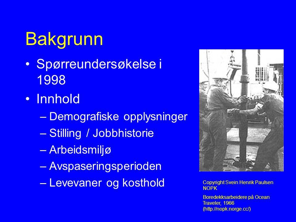 Bakgrunn Spørreundersøkelse i 1998 Innhold Demografiske opplysninger