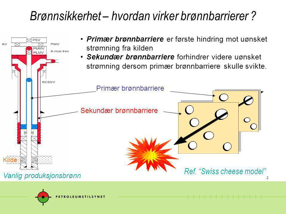 Brønnsikkerhet – hvordan virker brønnbarrierer