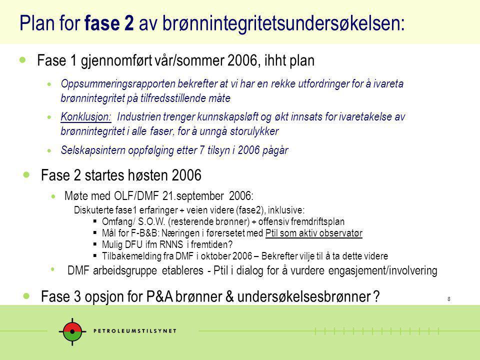 Plan for fase 2 av brønnintegritetsundersøkelsen: