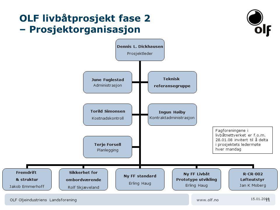 OLF livbåtprosjekt fase 2 – Prosjektorganisasjon