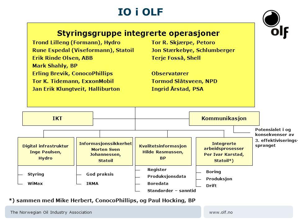 IO i OLF Styringsgruppe integrerte operasjoner