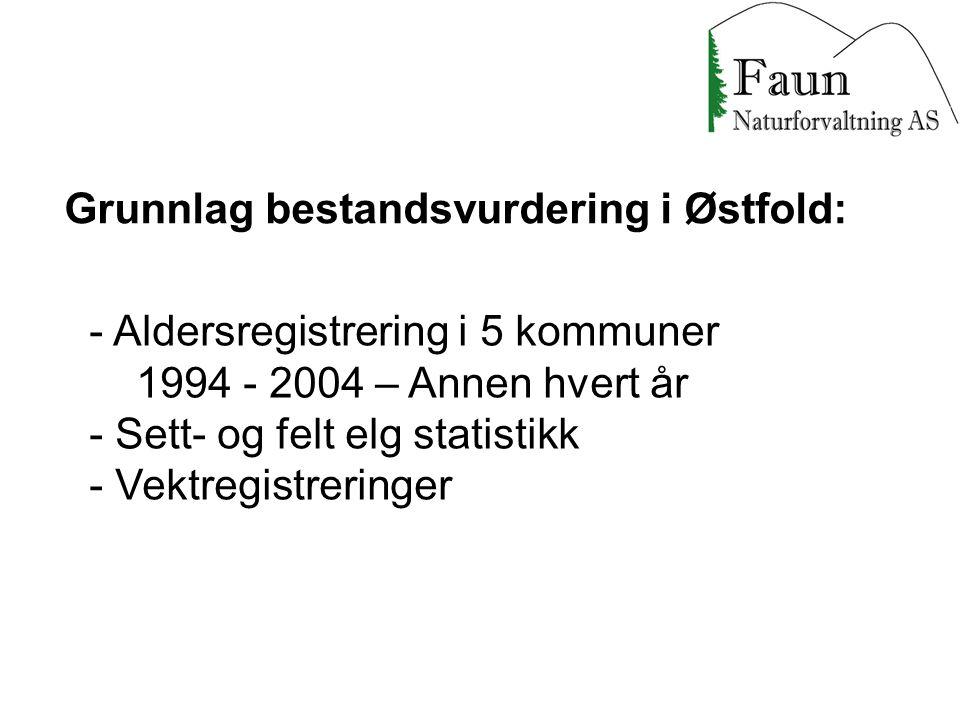 Grunnlag bestandsvurdering i Østfold: