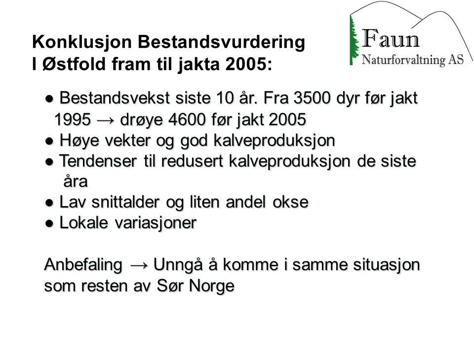 Konklusjon Bestandsvurdering I Østfold fram til jakta 2005: