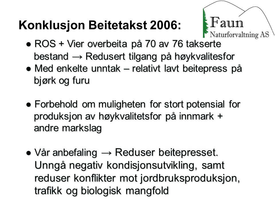 Konklusjon Beitetakst 2006: