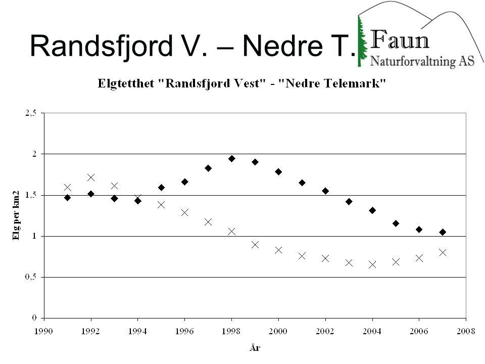 Randsfjord V. – Nedre T.