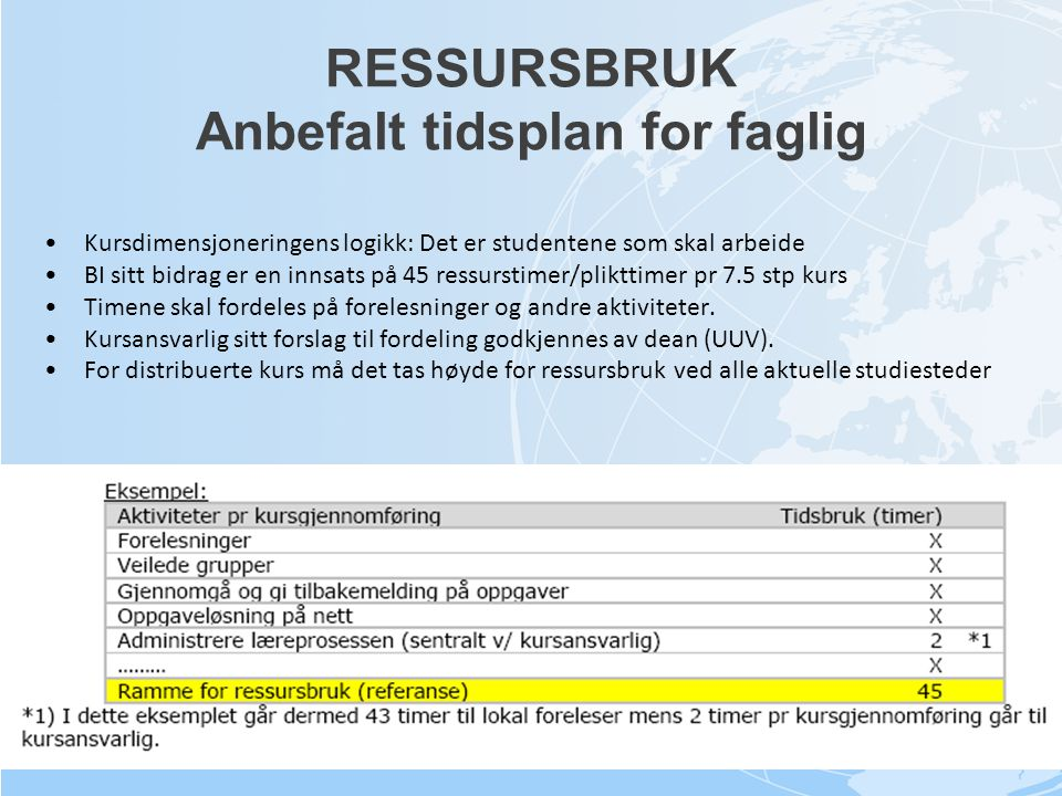 RESSURSBRUK Anbefalt tidsplan for faglig