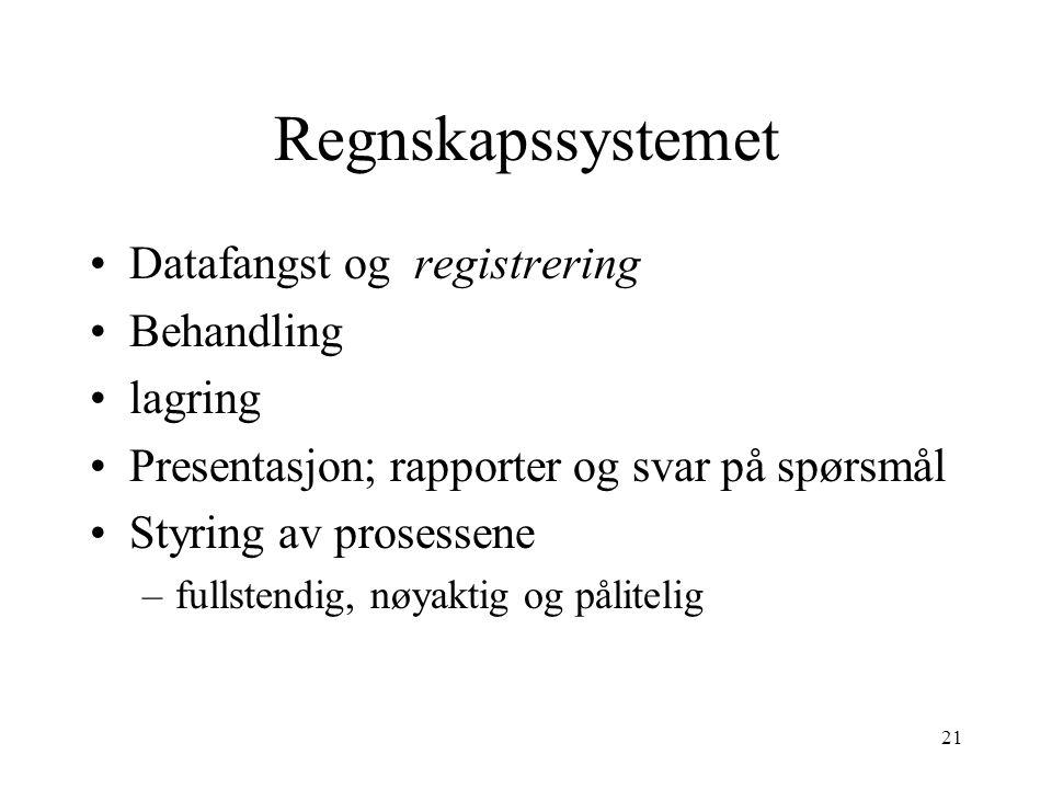 Regnskapssystemet Datafangst og registrering Behandling lagring