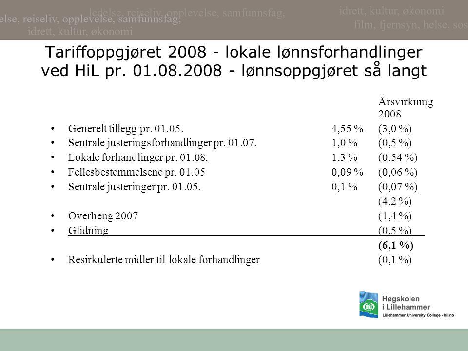Tariffoppgjøret 2008 - lokale lønnsforhandlinger ved HiL pr. 01. 08