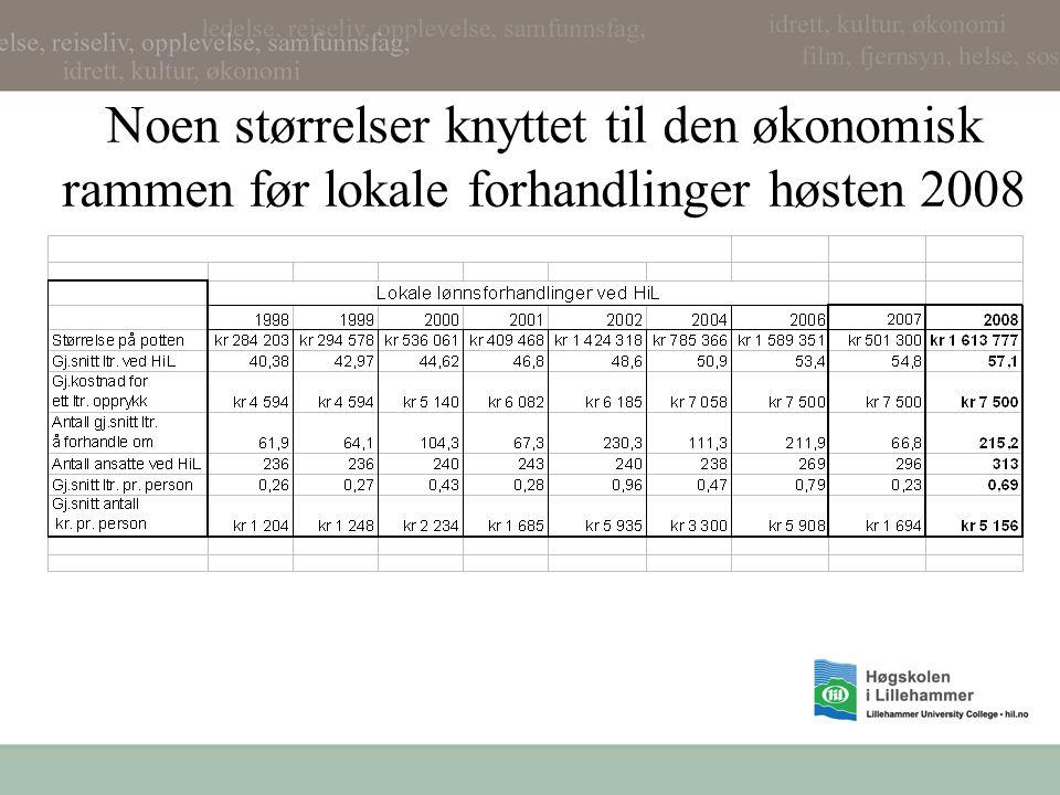 Noen størrelser knyttet til den økonomisk rammen før lokale forhandlinger høsten 2008