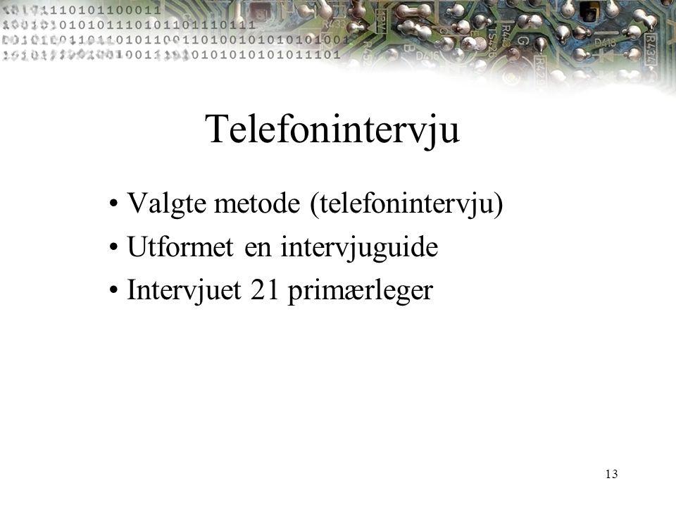 Telefonintervju Valgte metode (telefonintervju)