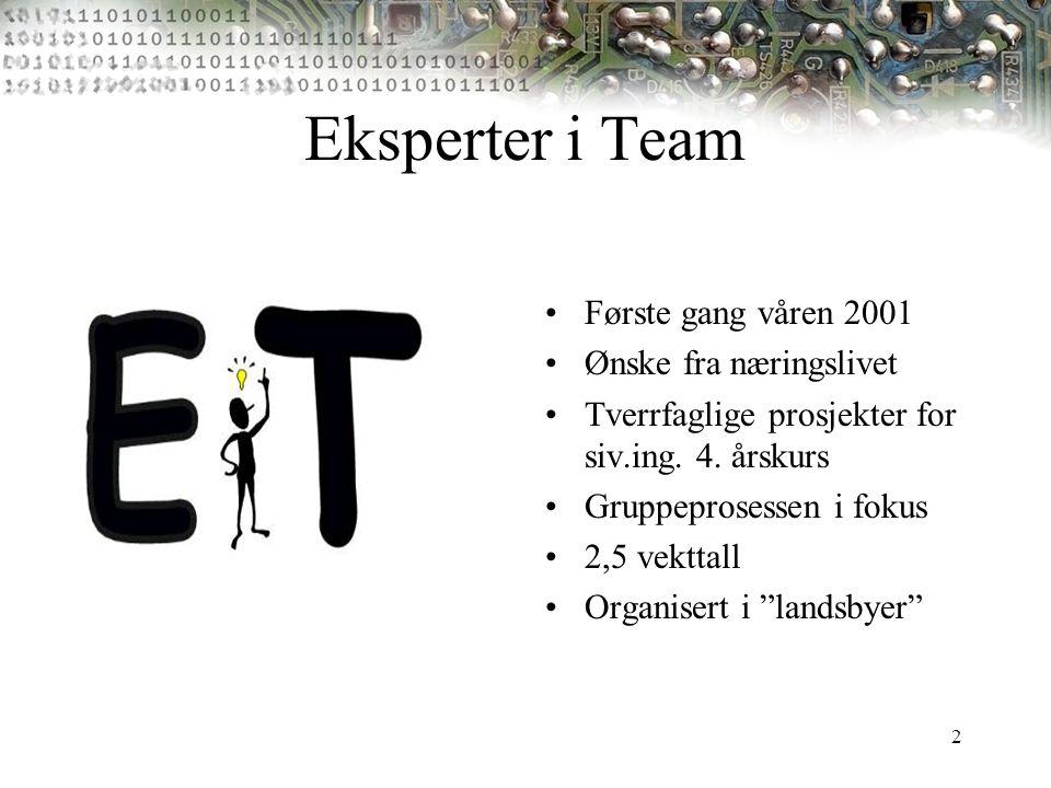 Eksperter i Team Første gang våren 2001 Ønske fra næringslivet