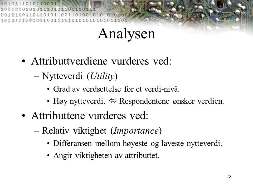 Analysen Attributtverdiene vurderes ved: Attributtene vurderes ved: