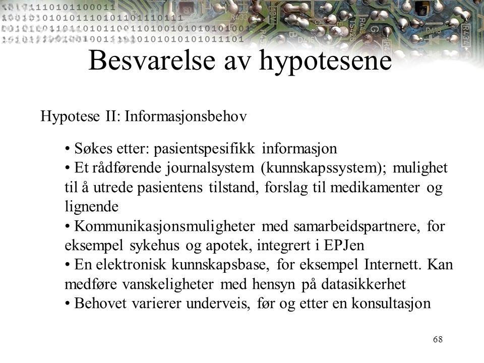 Besvarelse av hypotesene