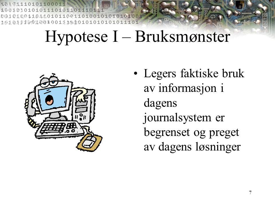 Hypotese I – Bruksmønster