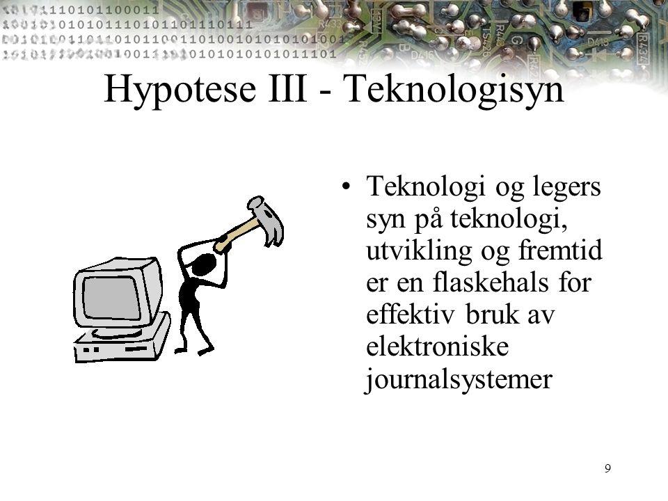 Hypotese III - Teknologisyn