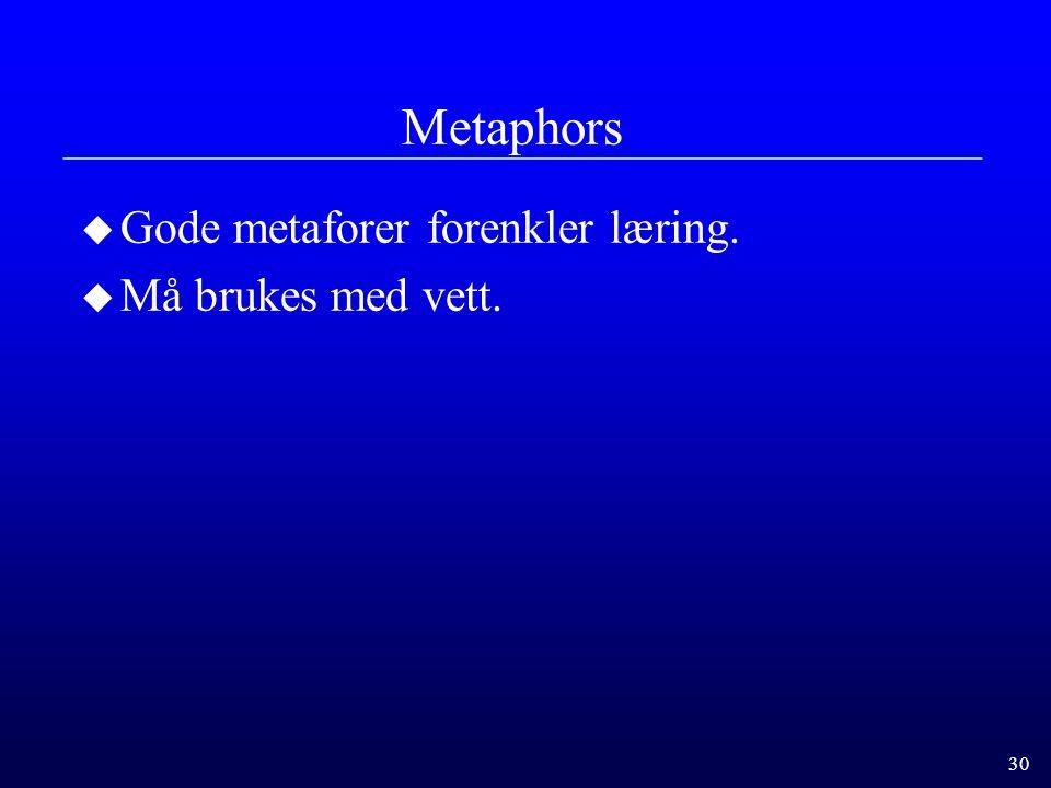 Metaphors Gode metaforer forenkler læring. Må brukes med vett.