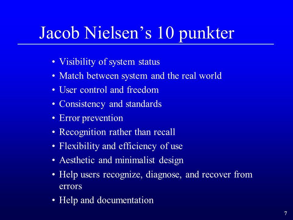 Jacob Nielsen's 10 punkter