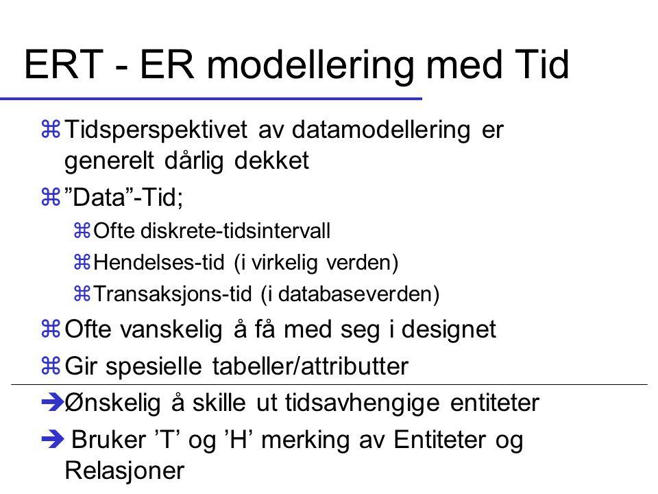 ERT - ER modellering med Tid