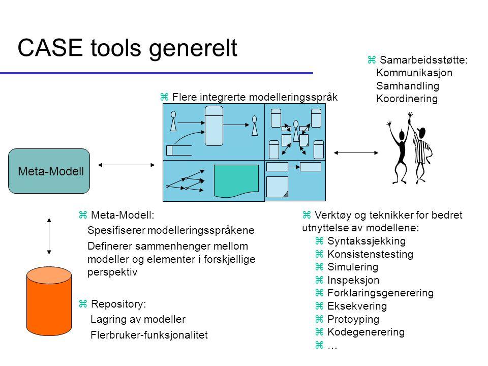CASE tools generelt Meta-Modell Samarbeidsstøtte: Kommunikasjon