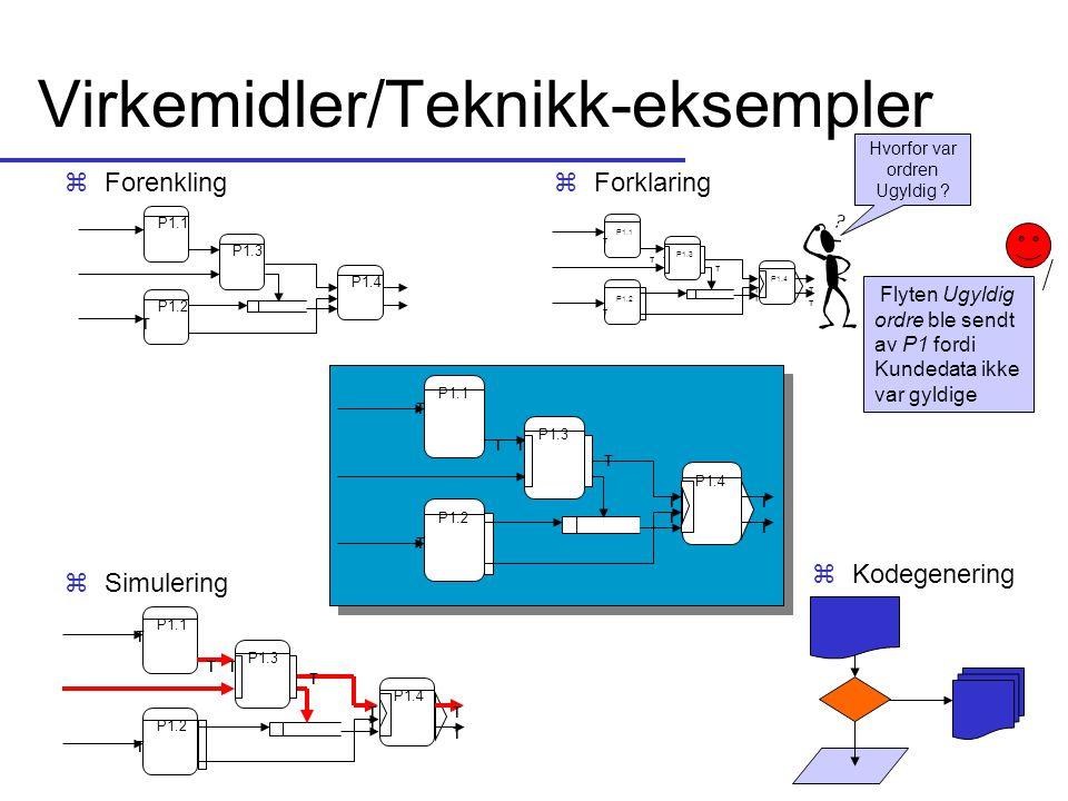 Virkemidler/Teknikk-eksempler