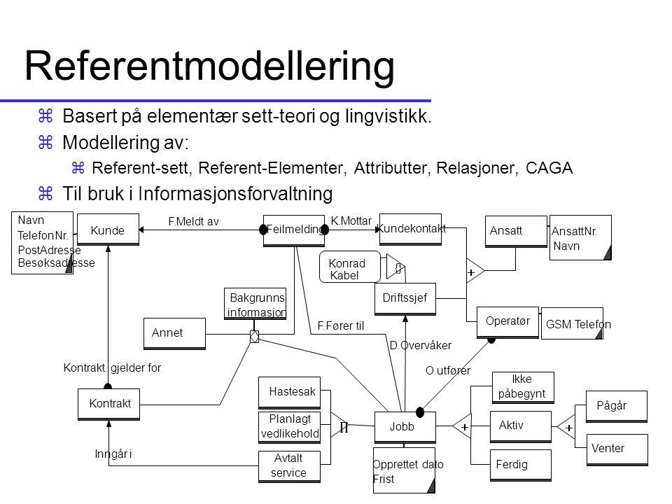 Referentmodellering Basert på elementær sett-teori og lingvistikk.
