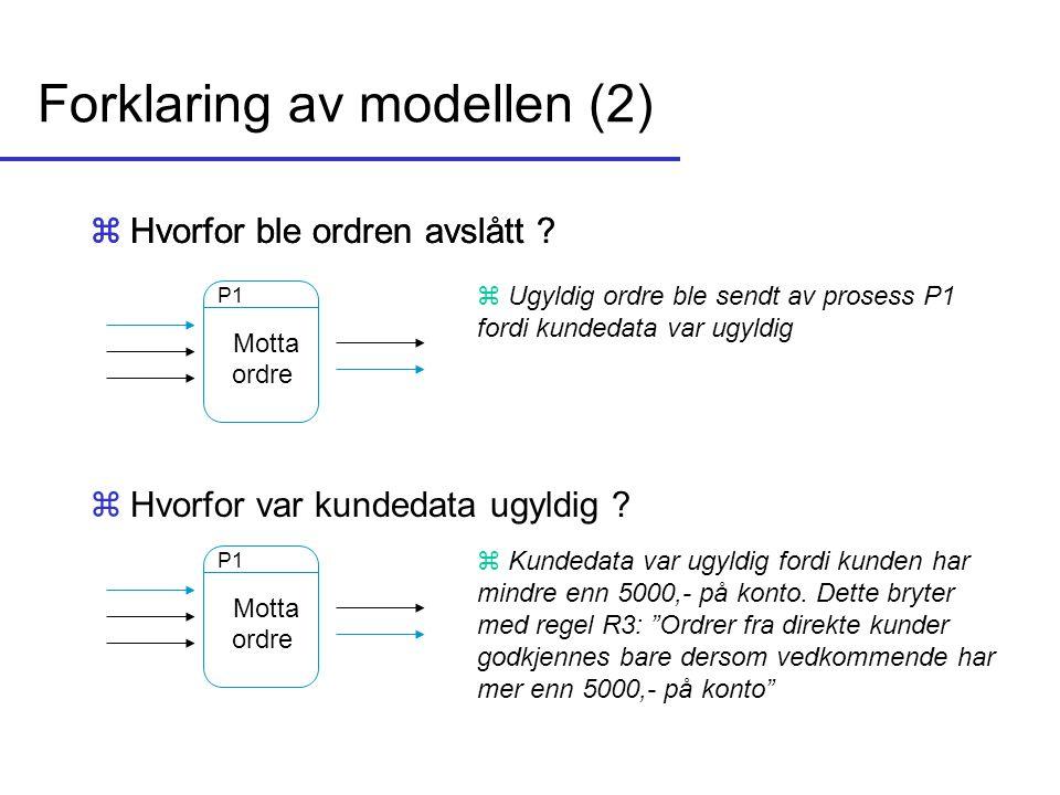 Forklaring av modellen (2)