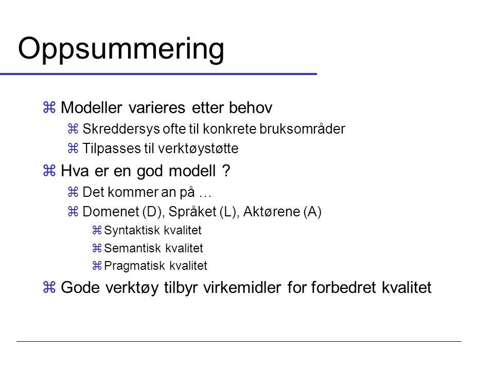 Oppsummering Modeller varieres etter behov Hva er en god modell