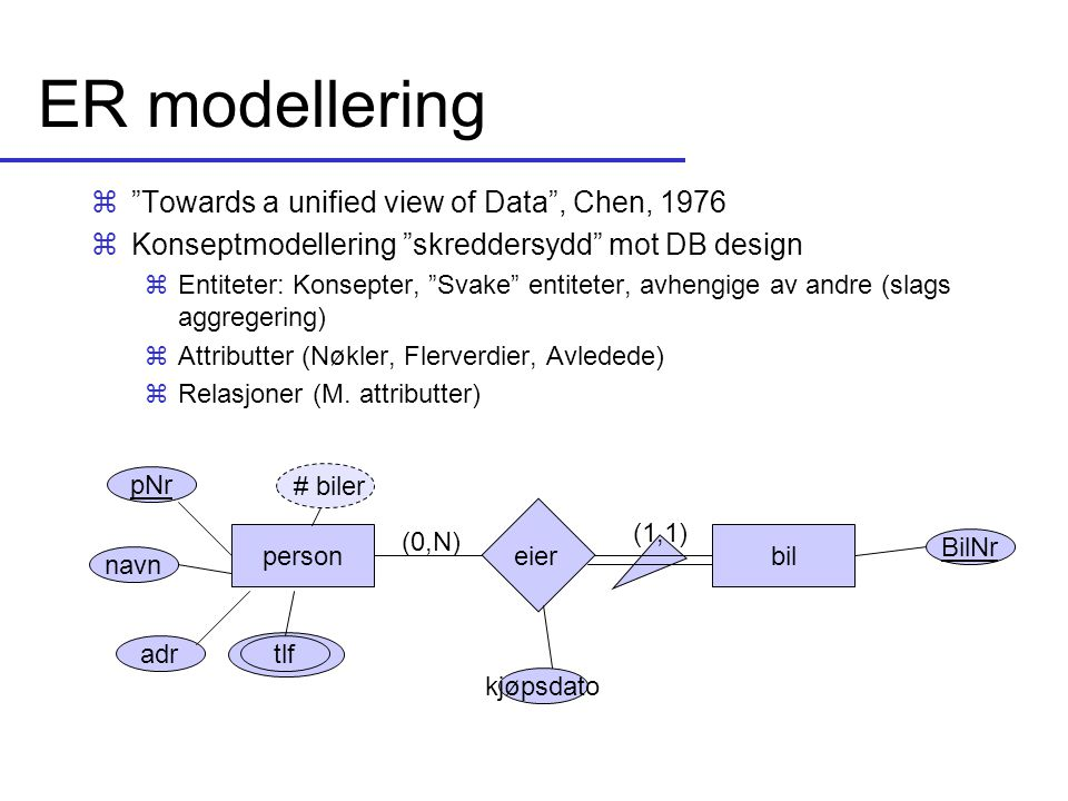 ER modellering Towards a unified view of Data , Chen, 1976