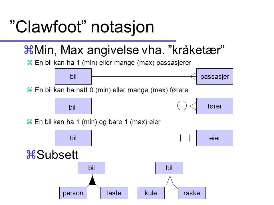 Clawfoot notasjon Min, Max angivelse vha. kråketær Subsett