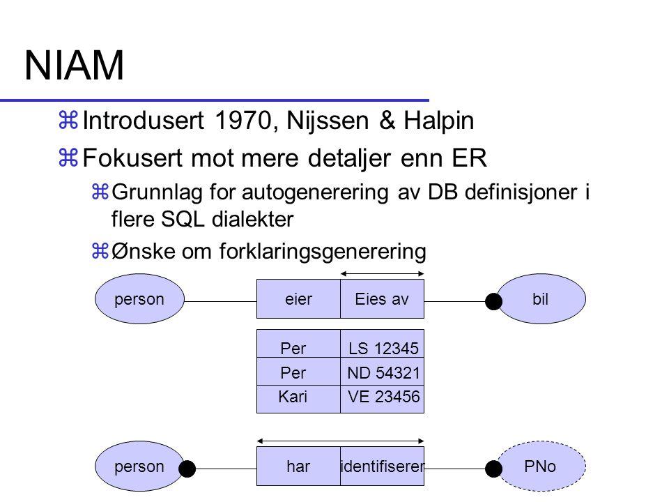 NIAM Introdusert 1970, Nijssen & Halpin