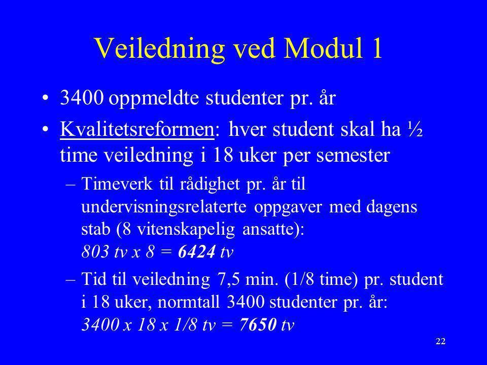 Veiledning ved Modul 1 3400 oppmeldte studenter pr. år