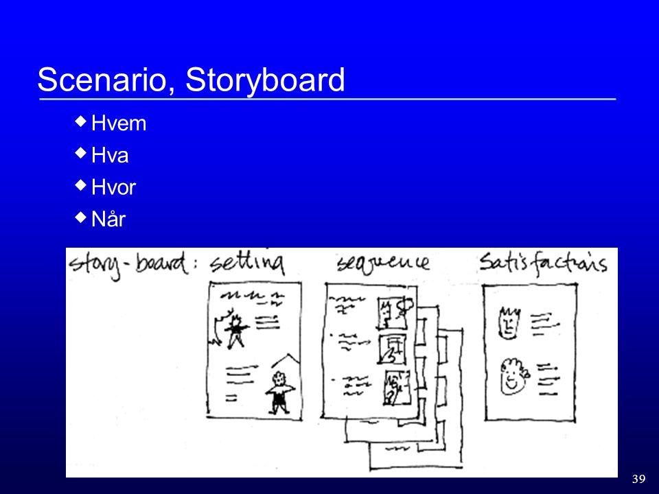 Scenario, Storyboard Hvem Hva Hvor Når