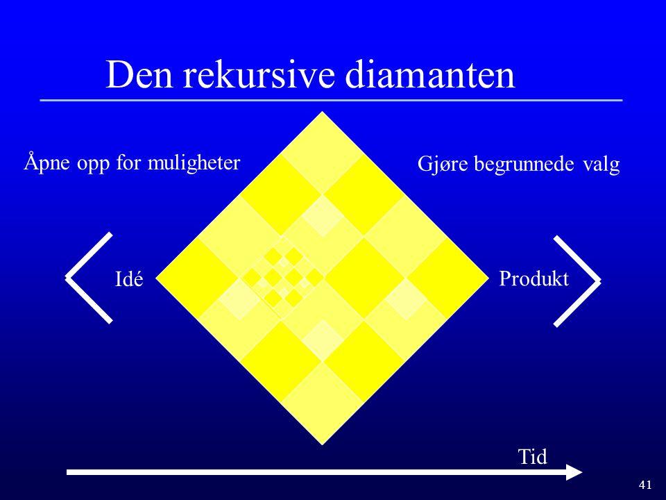 Den rekursive diamanten