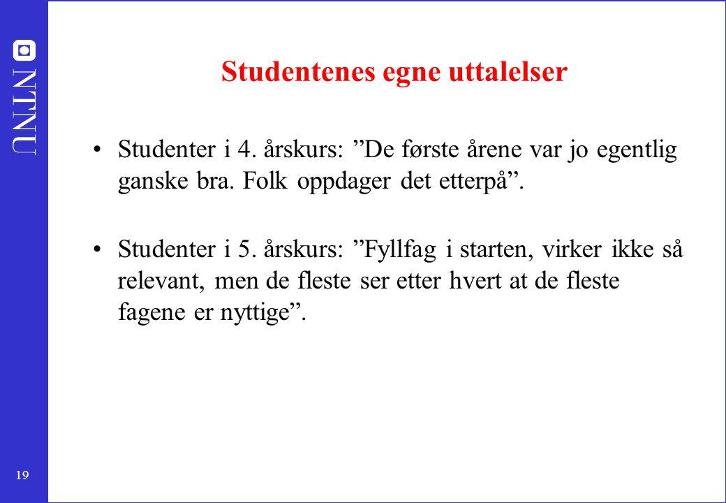 Studentenes egne uttalelser