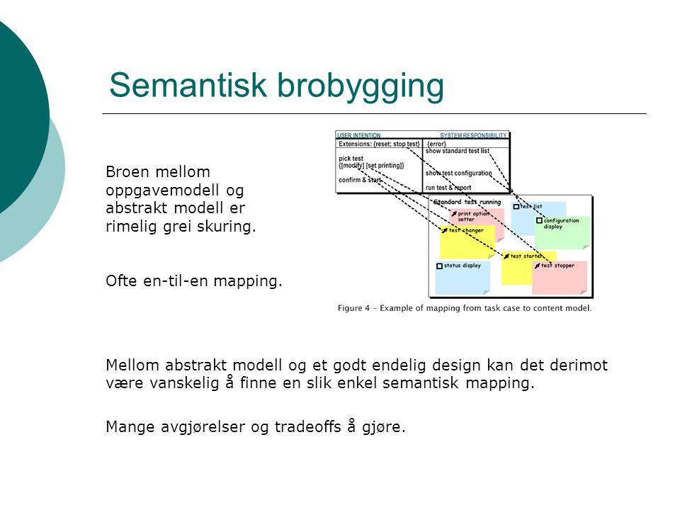 Semantisk brobygging Broen mellom oppgavemodell og abstrakt modell er rimelig grei skuring. Ofte en-til-en mapping.