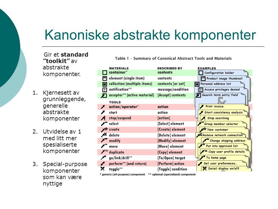 Kanoniske abstrakte komponenter