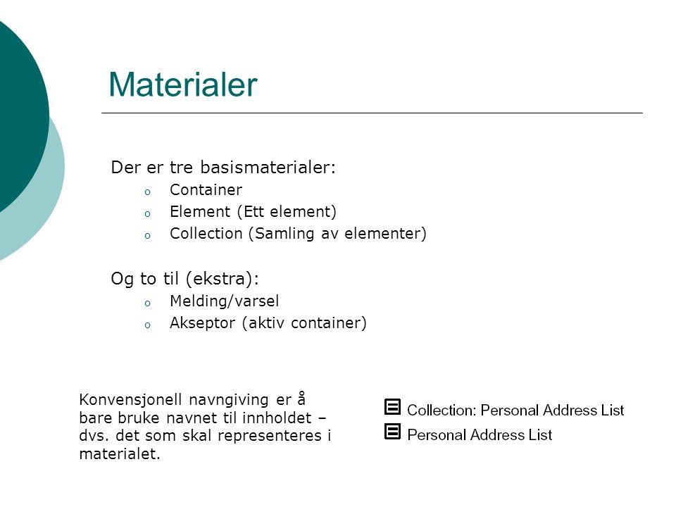 Materialer Der er tre basismaterialer: Og to til (ekstra): Container