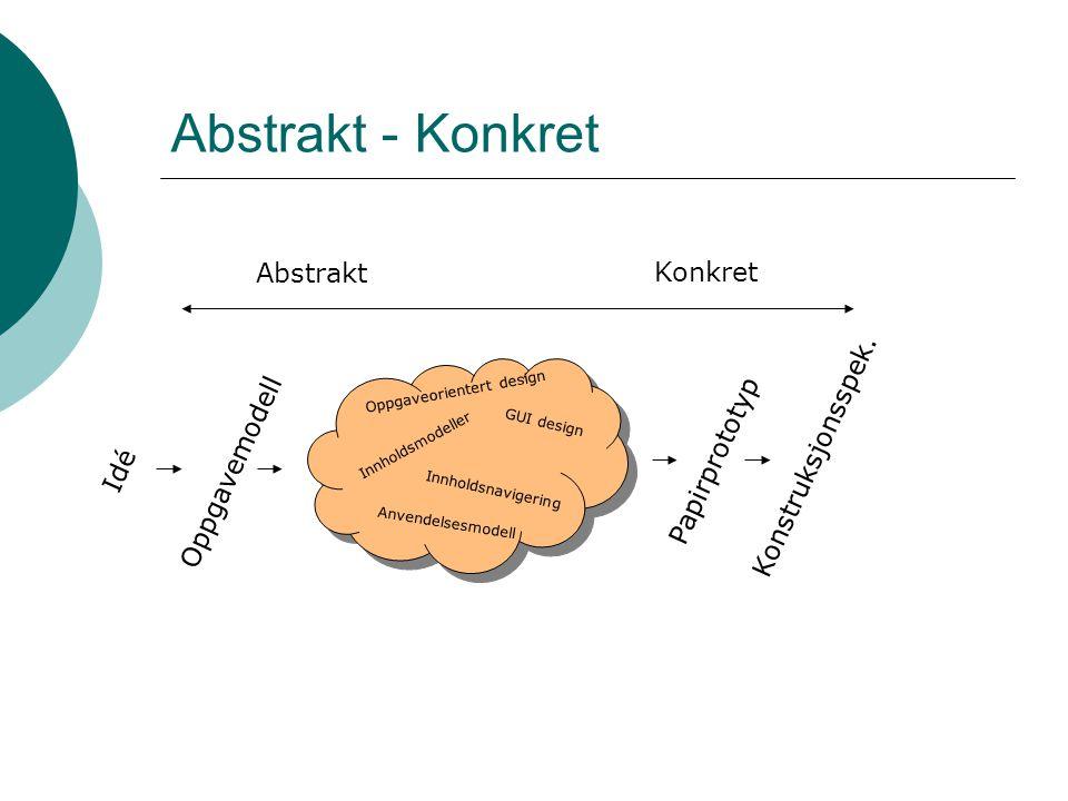 Abstrakt - Konkret Abstrakt Konkret Konstruksjonsspek. Oppgavemodell