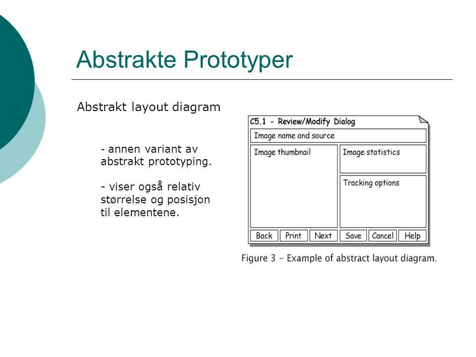 Abstrakte Prototyper Abstrakt layout diagram