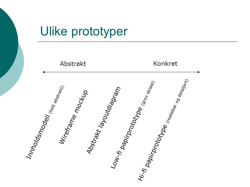 Ulike prototyper Abstrakt Konkret