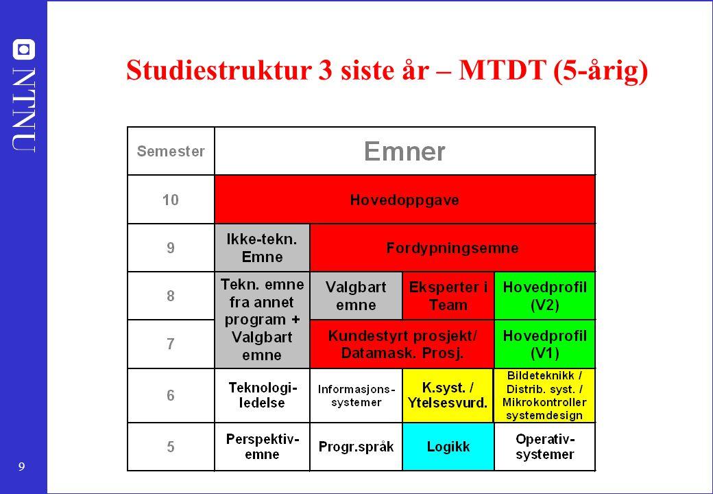 Studiestruktur 3 siste år – MTDT (5-årig)