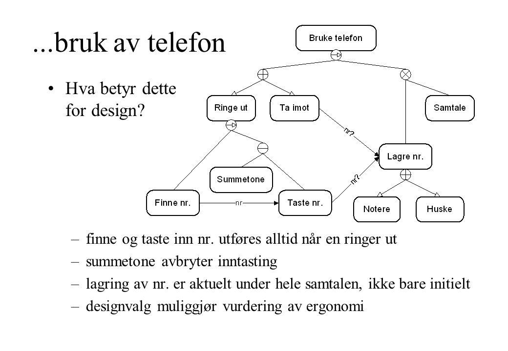 ...bruk av telefon Hva betyr dette for design