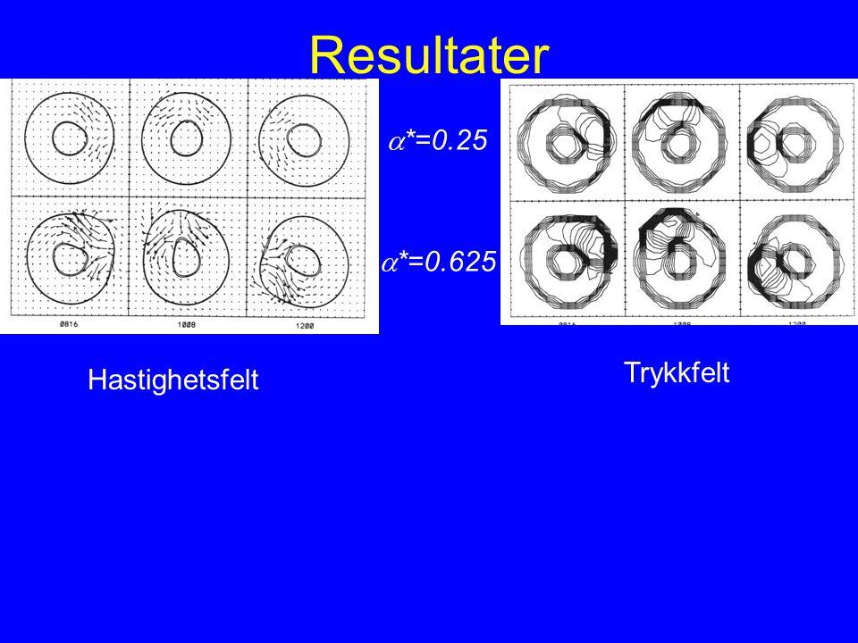 Resultater *=0.25 *=0.625 Trykkfelt Hastighetsfelt