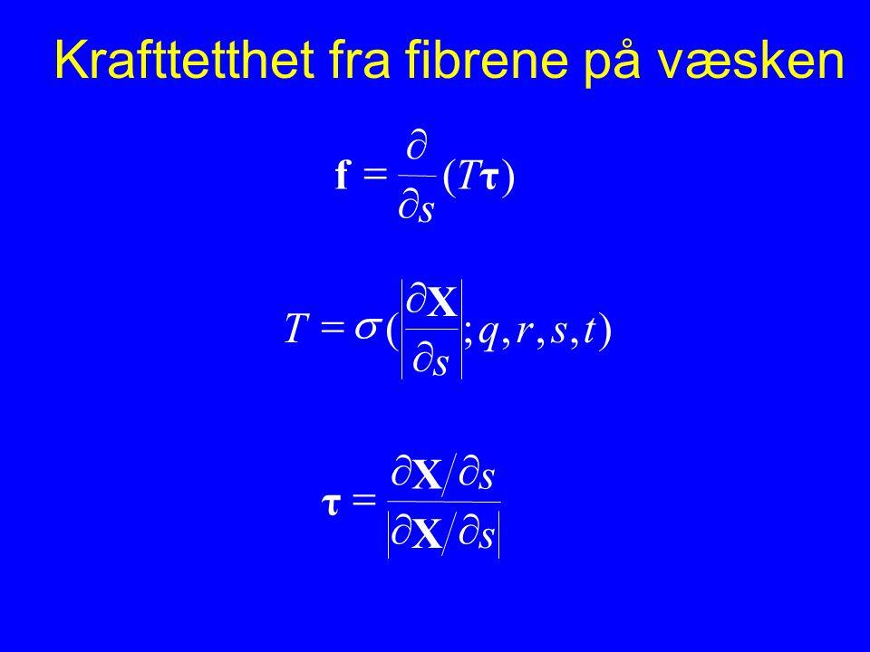 Krafttetthet fra fibrene på væsken