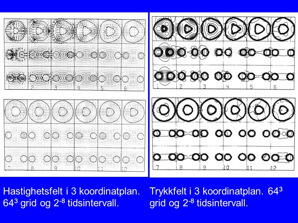 Hastighetsfelt i 3 koordinatplan. 643 grid og 2-8 tidsintervall.