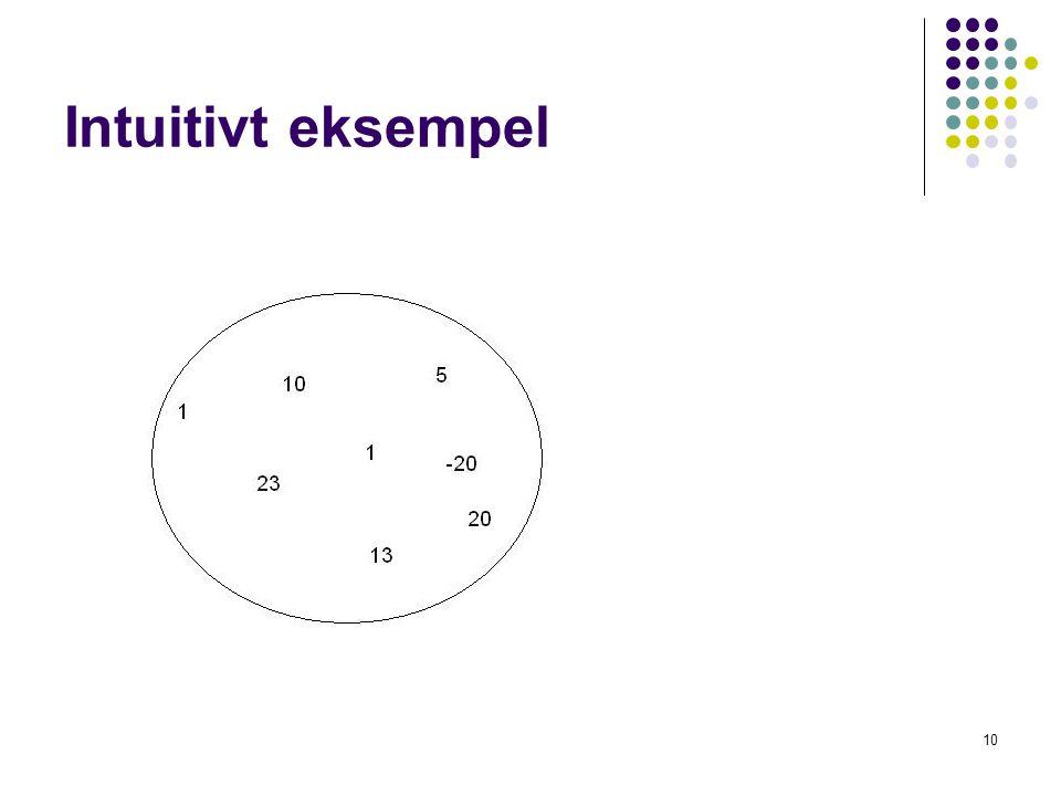 Intuitivt eksempel