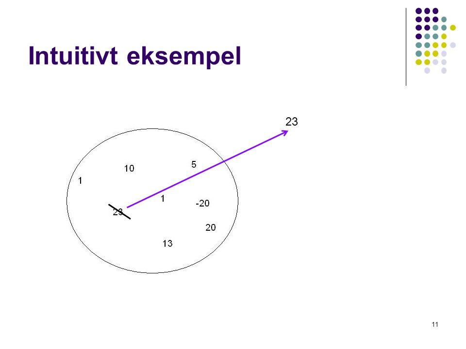 Intuitivt eksempel 23