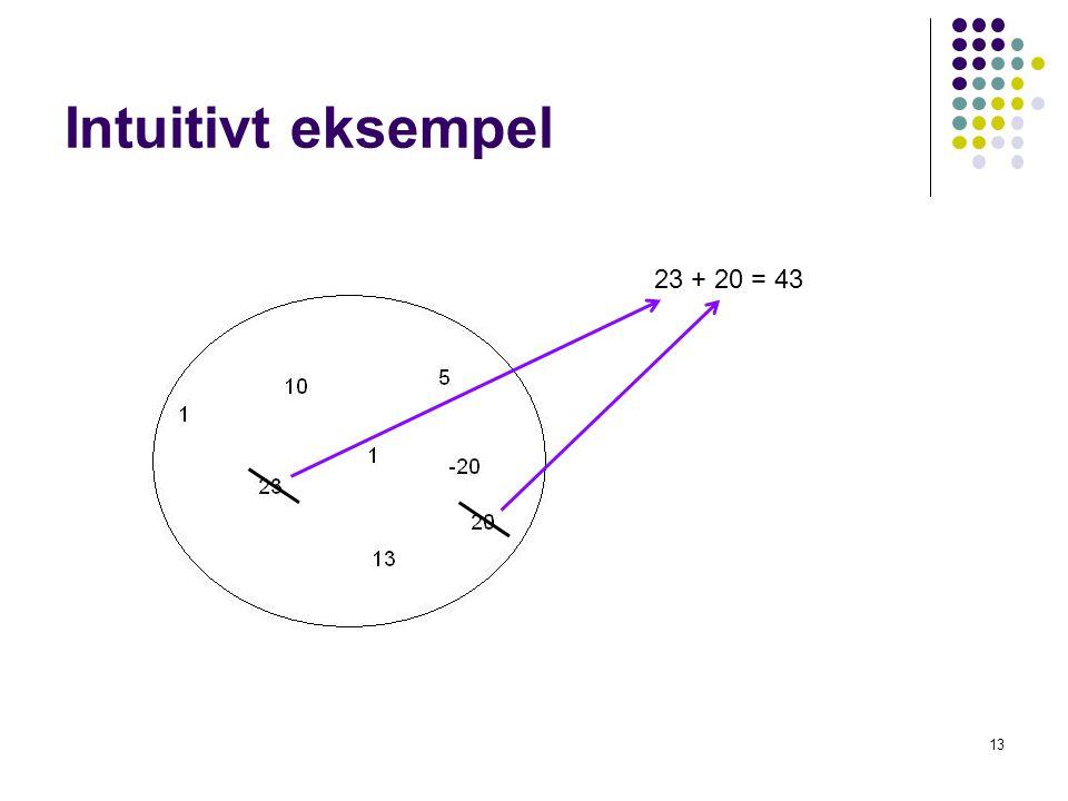 Intuitivt eksempel 23 + 20 = 43
