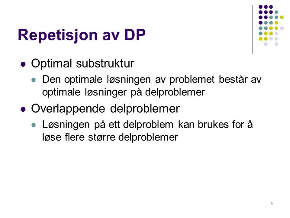 Repetisjon av DP Optimal substruktur Overlappende delproblemer